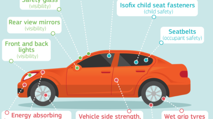 Mejoras en seguridad vial por la Unión Europea