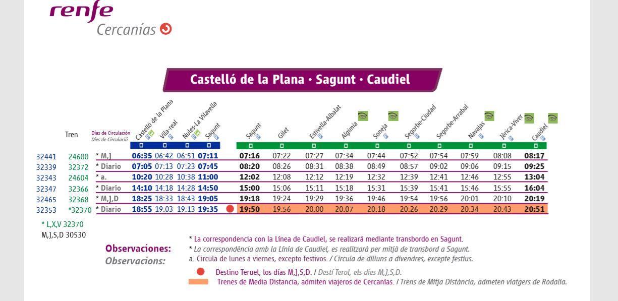 Cambios horarios de tren