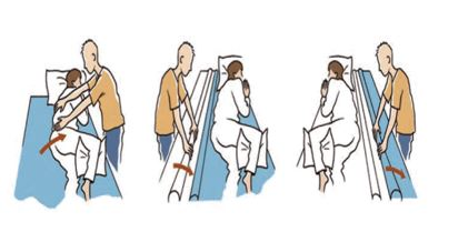 Cómo hacer un cambio de sábanas en pacientes