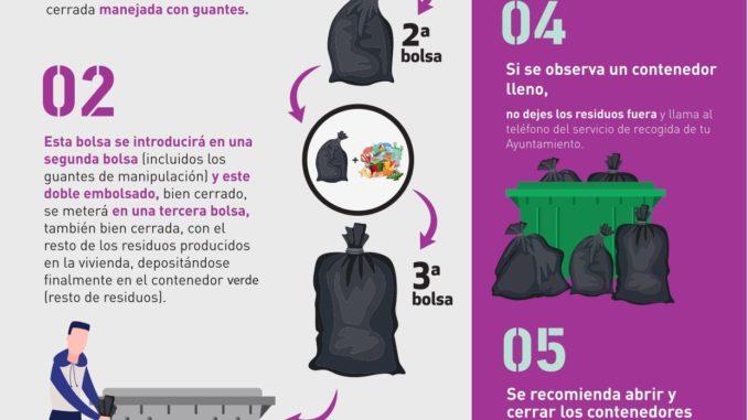 Manejo domiciliario de los residuos