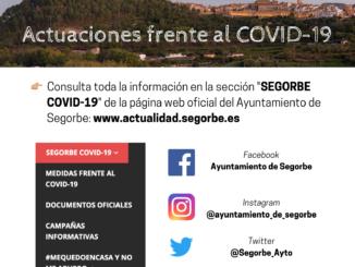 Actuaciones frente al COVID-19